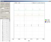 ProfiGraph (Plug-in modul pro PROFIBUS tester ProfiTrace), FOXON