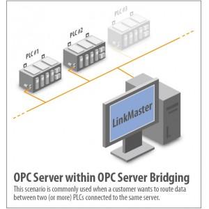 LinkMaster OPC bridge, OPC to OPC, PLC to PLC, FOXON