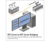 LinkMaster OPC bridge, OPC to OPC, PLC to PLC, FOXON