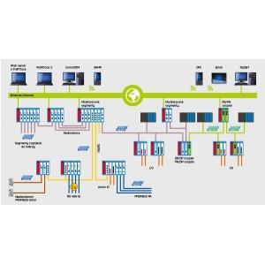 Eco monitoring set COMbricks