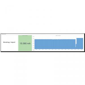Grafana – Data Visualisation & Dashboard System