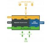 EFM Suite with EFM Exporter (500-999)