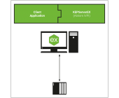 Alstom Redundant Ethernet OPC Server - KEPServerEX OPC Server, FOXON
