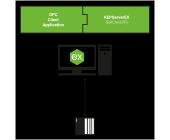 BACnet - KEPServerEX OPC Server, FOXON