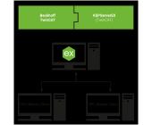 Beckhoff TwinCAT I/O - KEPServerEX OPC Server