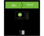 Bristol/IP - KEPServerEX OPC Server, FOXON