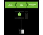 Enron Modbus - KEPServerEX OPC Server, FOXON