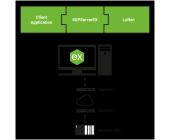 Lufkin Modbus OPC Server - KEPServerEX OPC Server, FOXON