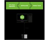 Mettler Toledo Continuous Mode Serial OPC Server - KEPServerEX OPC Server, FOXON