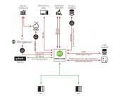 Industrial Data Forwarder (IDF) for Splunk Plug-In for KEPServerEX OPC Server