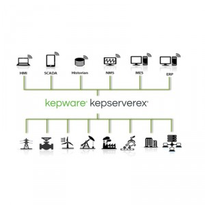 ODBC Data Logger pro OPC server KEPServerEX, FOXON