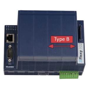 FLB3271 – WiFi for Internet Connection, Card Type B