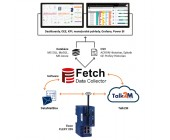 FETCH Ewon data collector