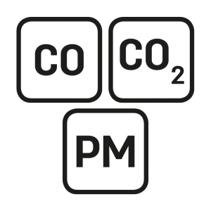 CO / CO2 / Air Quality PM Meter